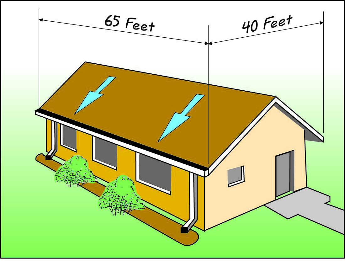 ... By The Size Of The Catchment Area And The Amount Of Rain That Falls On  That Catchment Area. Start By Determining The Size Of Your Roof In Square  Feet.