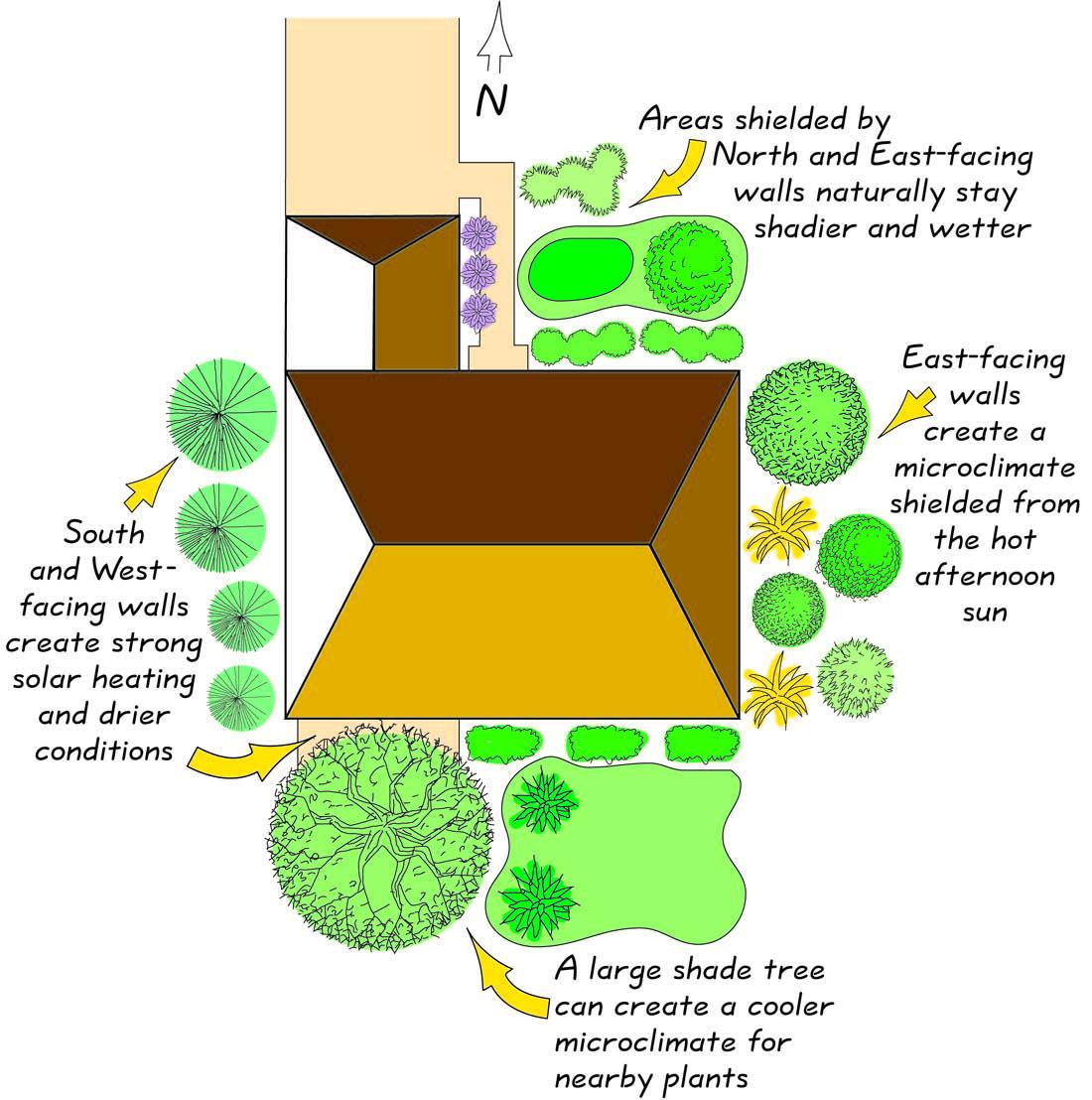 plant design system tutorial pdf