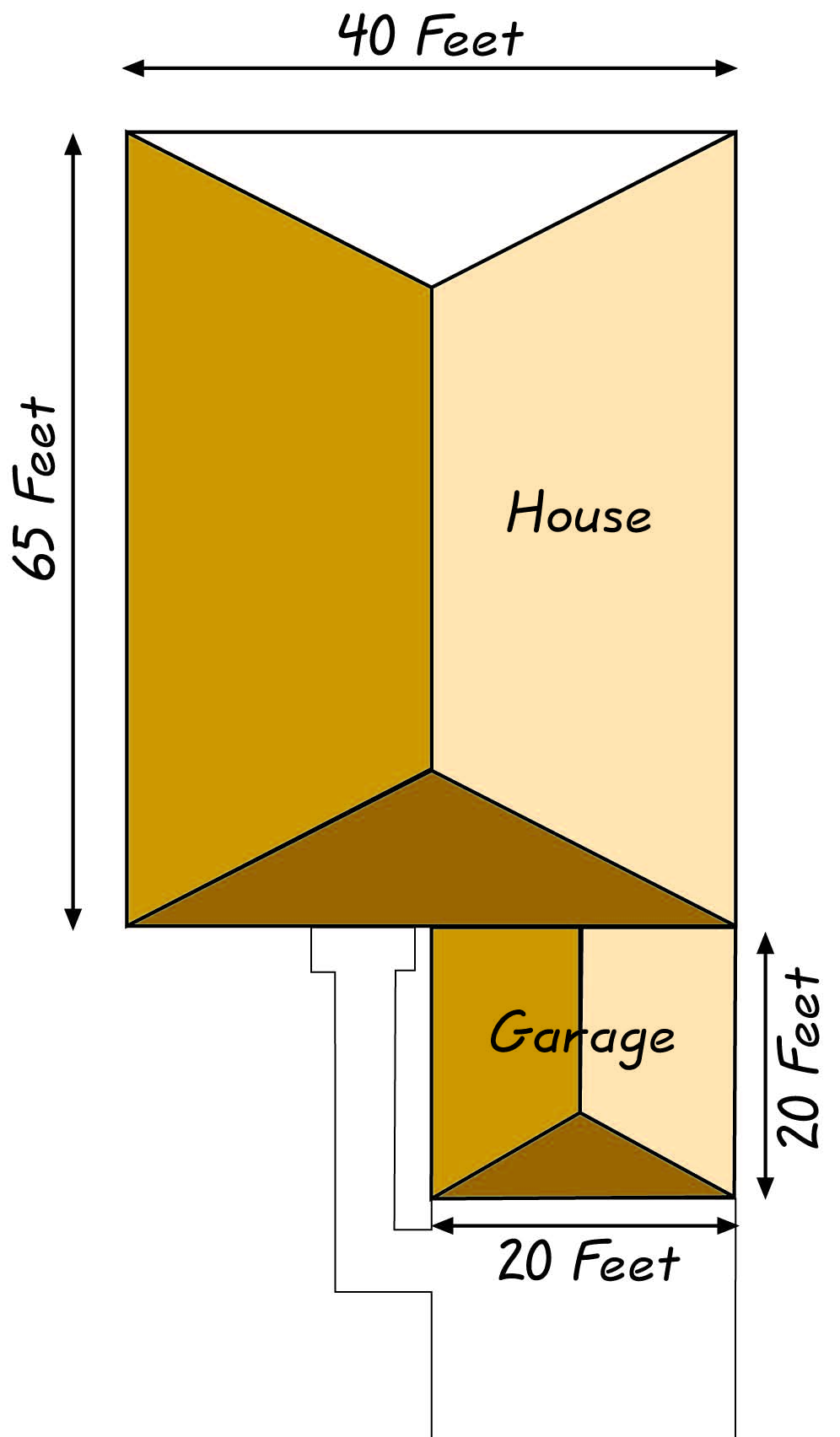 Note that the increased angle of a pitched roof does not increase your catchment area. While it is true that more materials are needed to cover a house with ...  sc 1 st  PermaDesign & PermaDesign | Roof-Reliant Landscaping™ Step 11B: Sizing Your ... memphite.com